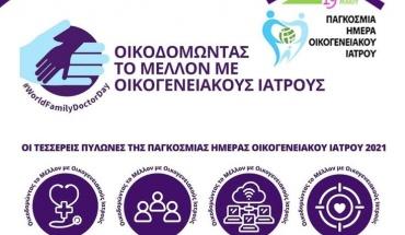 Η Εταιρεία Γενικής Ιατρικής Κύπρου για την Παγκόσμια Ημέρα Οικογενειακού Ιατρού