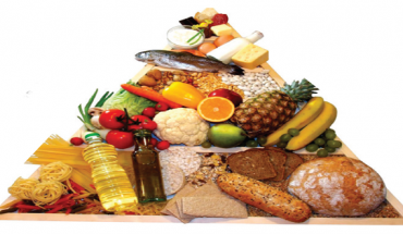 """Μελέτη ΑΤΤΙΚΗ: Πείτε """"όχι"""" στα ανθυγιεινά εδέσματα και """"ναι"""" στη μεσογειακή διατροφή"""