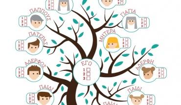 Παγκόσμια Ημέρα Ευαισθητοποίησης για την Οικογενή Υπερχοληστερολαιμία