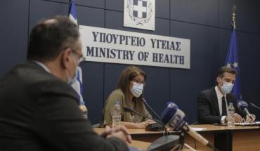 Ανακοινώθηκαν 111 θάνατοι από κορωνοιό στην Ελλάδα